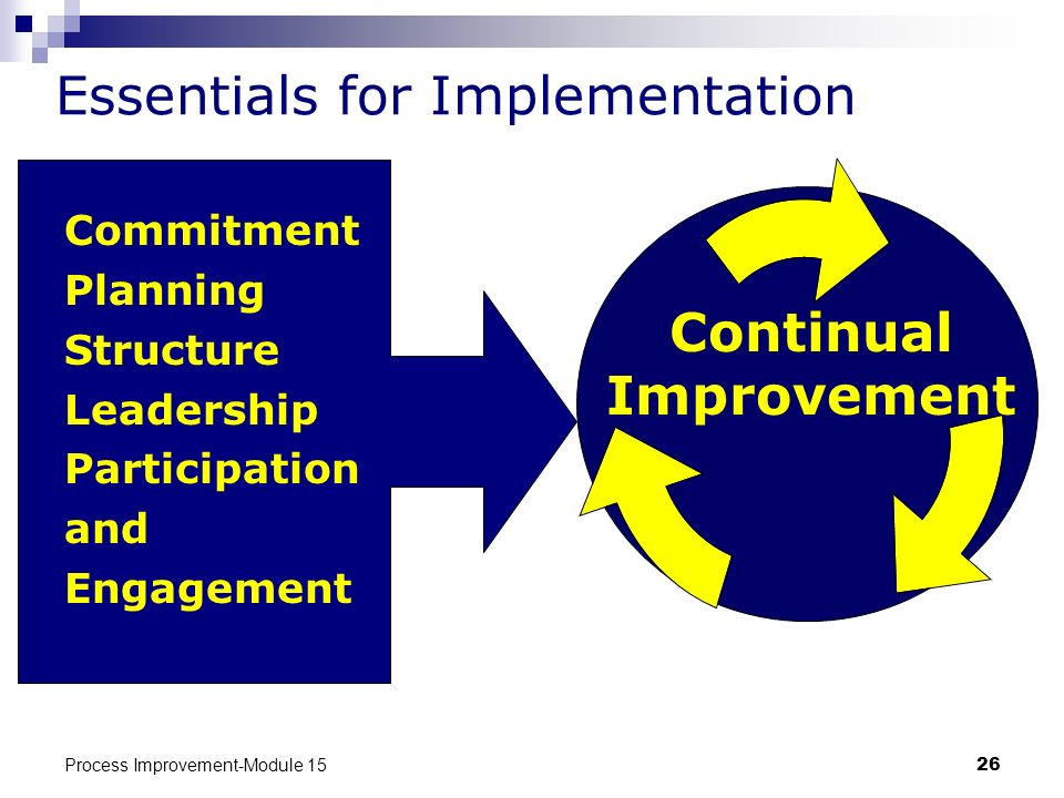 Process Improvement-Module 1526 Essentials for Implementation Continual Improvement Commitment Planning Structure Leadership Participation and Engagem