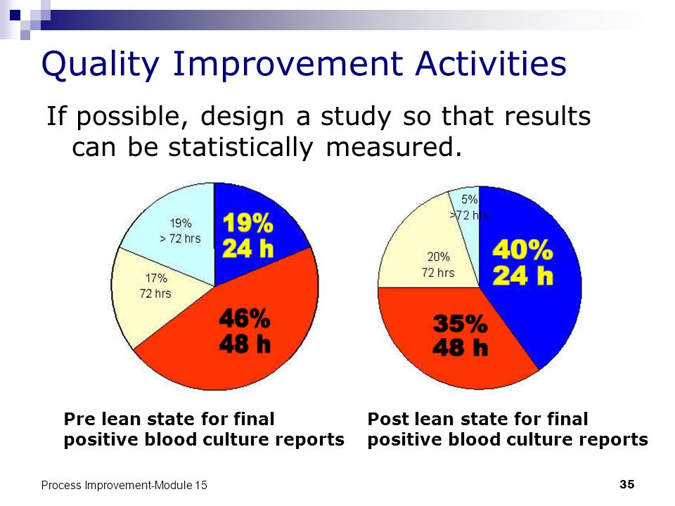 Process Improvement-Module 1535 Quality Improvement Activities If possible, design a study so that results can be statistically measured. Pre lean sta