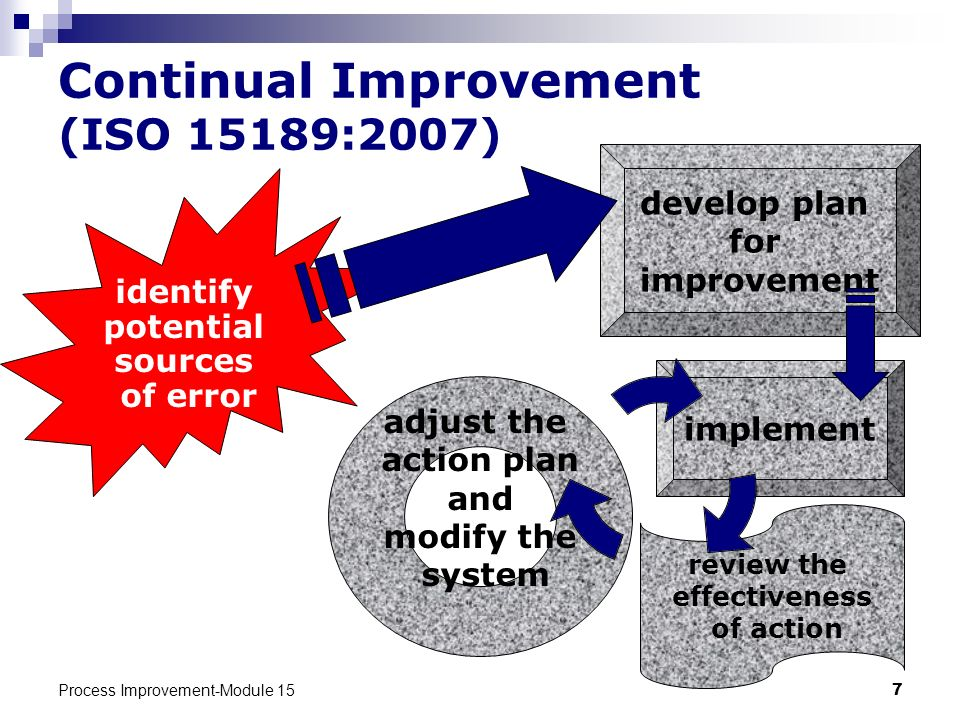 Process Improvement-Module 157 Continual Improvement (ISO 15189:2007) develop plan for improvement identify potential sources of error implement revie