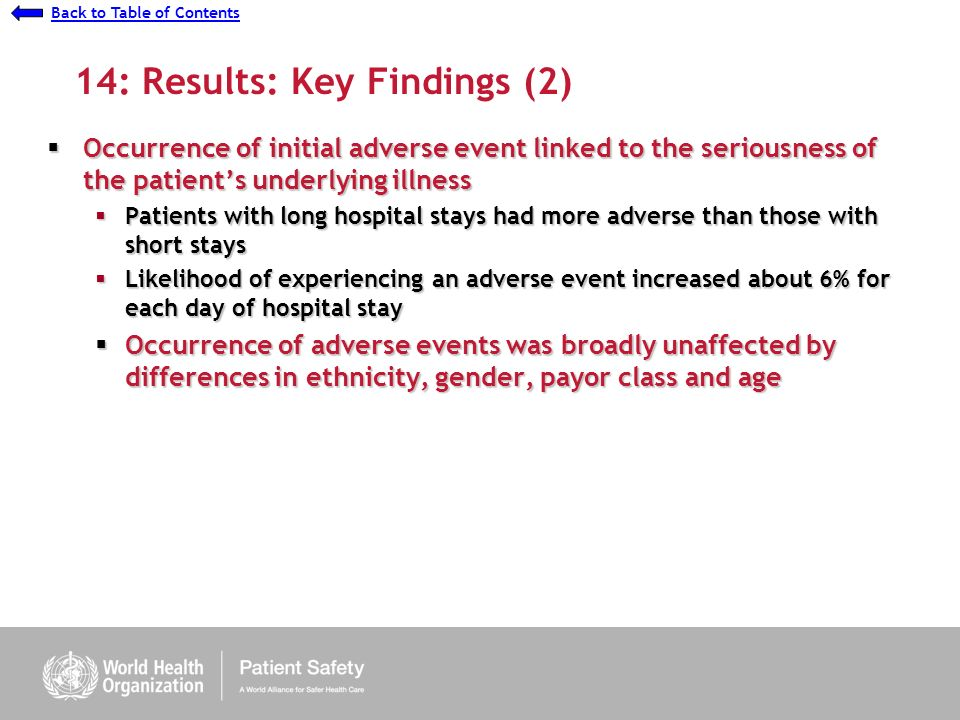 Presentation 7 - Understanding Causes: Ethnographic Study Back to Table of Contents 14: Results: Key Findings (2) Occurrence of initial adverse event linked to the seriousness of the patients underlying illness Occurrence of initial adverse event linked to the seriousness of the patients underlying illness Patients with long hospital stays had more adverse than those with short stays Patients with long hospital stays had more adverse than those with short stays Likelihood of experiencing an adverse event increased about 6% for each day of hospital stay Likelihood of experiencing an adverse event increased about 6% for each day of hospital stay Occurrence of adverse events was broadly unaffected by differences in ethnicity, gender, payor class and age Occurrence of adverse events was broadly unaffected by differences in ethnicity, gender, payor class and age