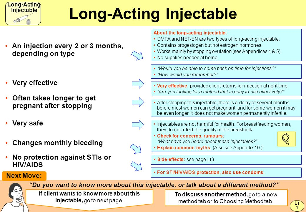 Monthly Injectable An injection every month Very effective Easy to stop Very safe Some women have side-effects at firstnot harmful No protection against STIs or HIV/AIDS Do you want to know more about this method, or talk about a different method?