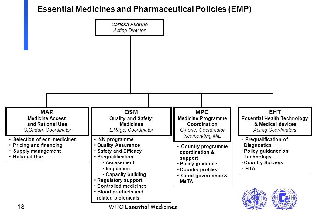 18 WHO Essential Medicines Essential Medicines and Pharmaceutical Policies (EMP) MAR Medicine Access and Rational Use C.Ondari, Coordinator QSM Quality and Safety: Medicines L.Rägo, Coordinator Carissa Etienne Acting Director Selection of ess.