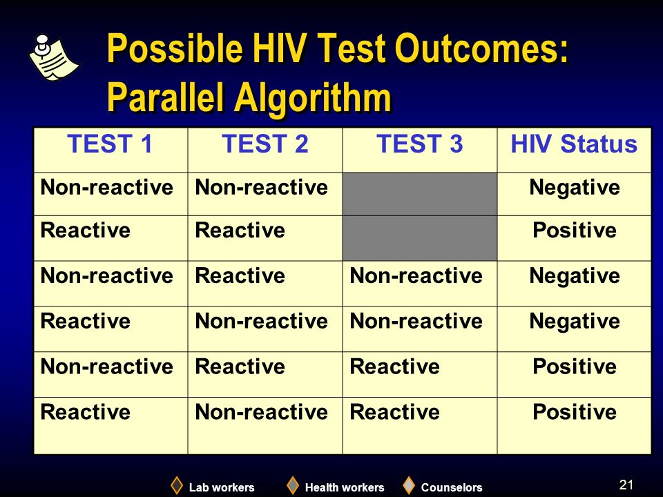21 Possible HIV Test Outcomes: Parallel Algorithm TEST 1TEST 2TEST 3HIV Status Non-reactive Negative Reactive Positive Non-reactiveReactiveNon-reactiveNegative ReactiveNon-reactive Negative Non-reactiveReactive Positive ReactiveNon-reactiveReactivePositive Lab workersHealth workersCounselors
