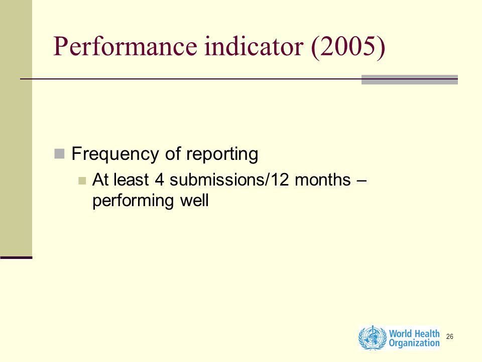 26 Performance indicator (2005) Frequency of reporting At least 4 submissions/12 months – performing well