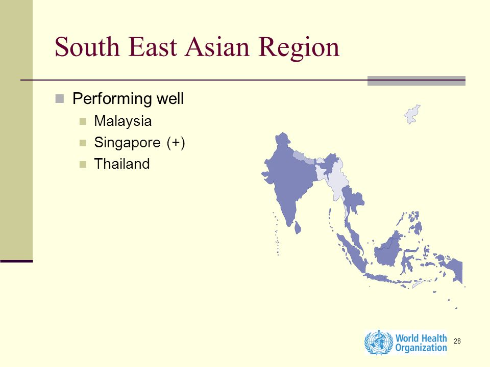28 South East Asian Region Performing well Malaysia Singapore (+) Thailand