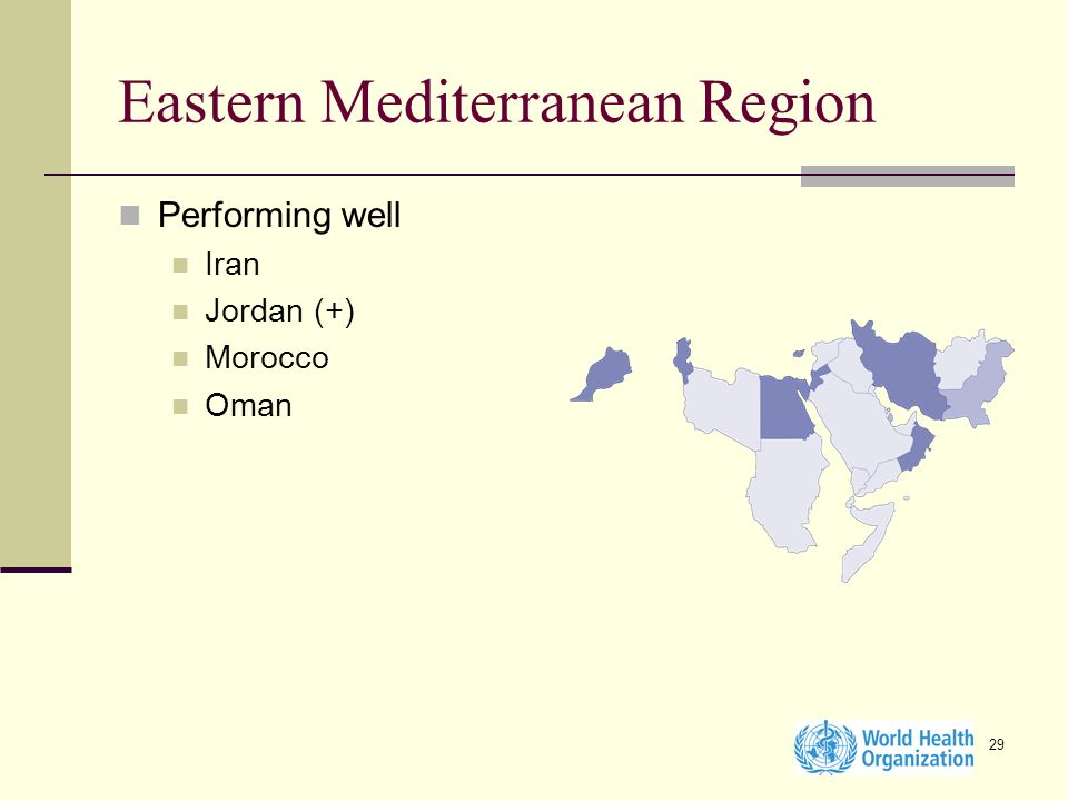 29 Eastern Mediterranean Region Performing well Iran Jordan (+) Morocco Oman