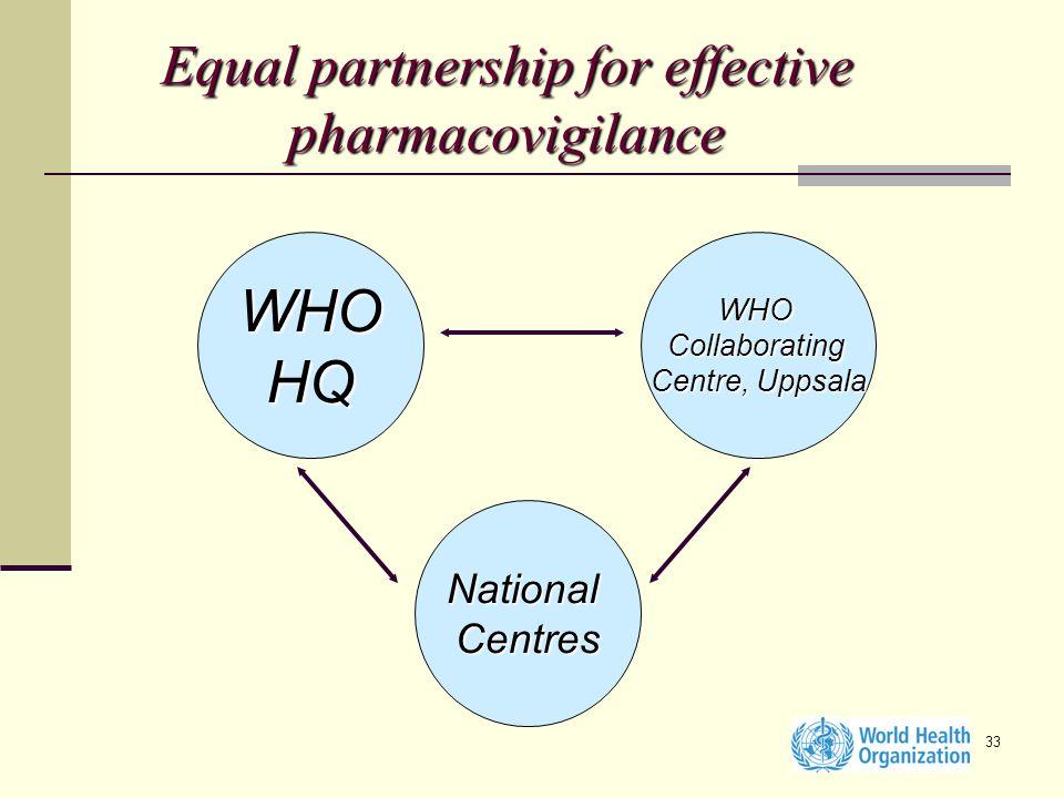 33 Equal partnership for effective pharmacovigilance WHOHQWHOCollaborating Centre, Uppsala NationalCentres