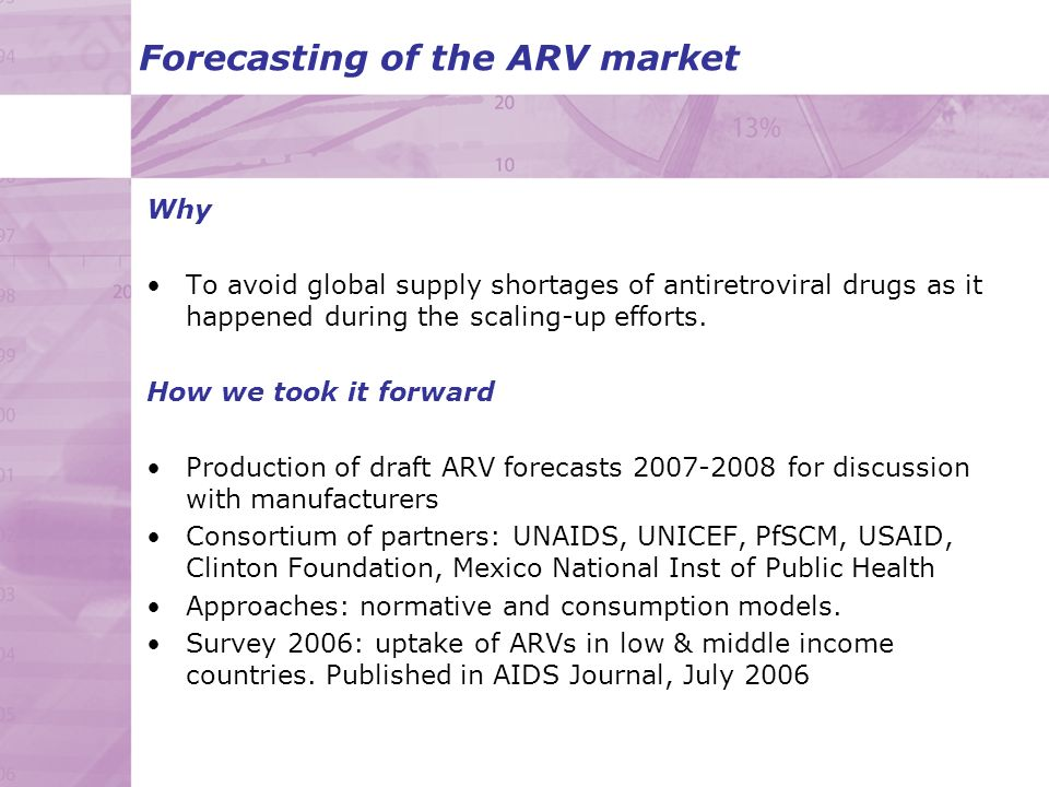 Forecasting of the ARV market Why To avoid global supply shortages of antiretroviral drugs as it happened during the scaling-up efforts.