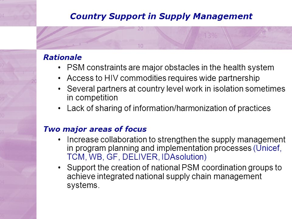 Country Support in Supply Management Rationale PSM constraints are major obstacles in the health system Access to HIV commodities requires wide partnership Several partners at country level work in isolation sometimes in competition Lack of sharing of information/harmonization of practices Two major areas of focus Increase collaboration to strengthen the supply management in program planning and implementation processes (Unicef, TCM, WB, GF, DELIVER, IDAsolution) Support the creation of national PSM coordination groups to achieve integrated national supply chain management systems.
