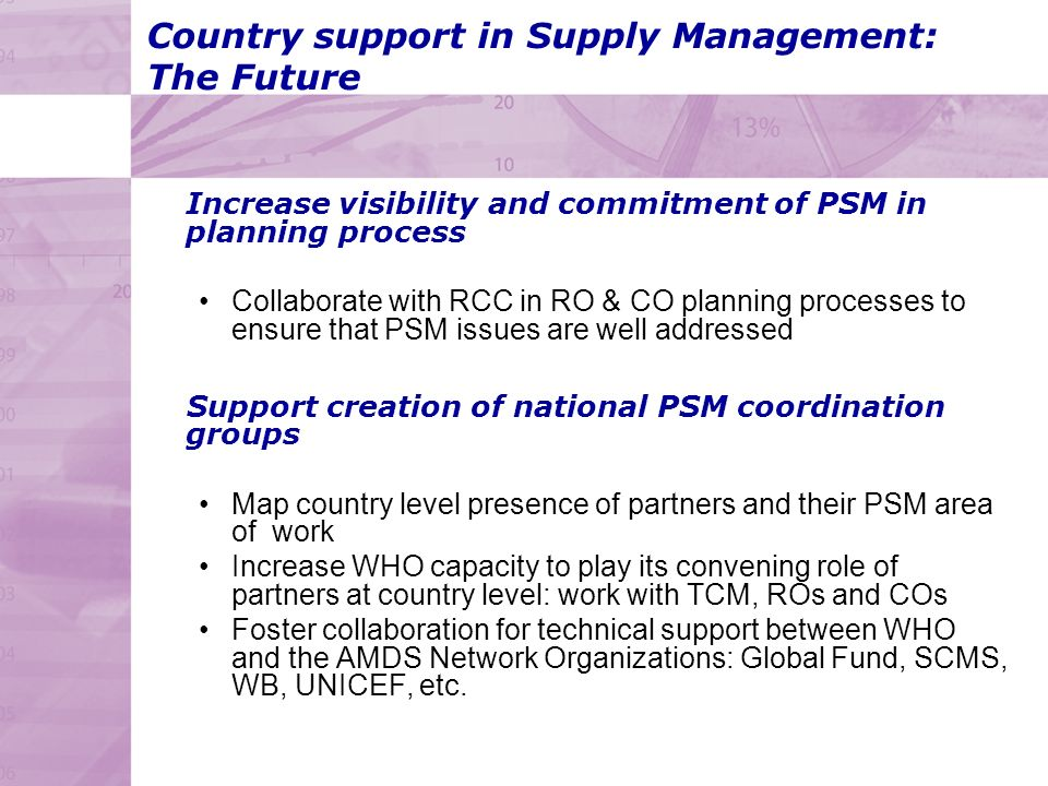 Country support in Supply Management: The Future Increase visibility and commitment of PSM in planning process Collaborate with RCC in RO & CO planning processes to ensure that PSM issues are well addressed Support creation of national PSM coordination groups Map country level presence of partners and their PSM area of work Increase WHO capacity to play its convening role of partners at country level: work with TCM, ROs and COs Foster collaboration for technical support between WHO and the AMDS Network Organizations: Global Fund, SCMS, WB, UNICEF, etc.