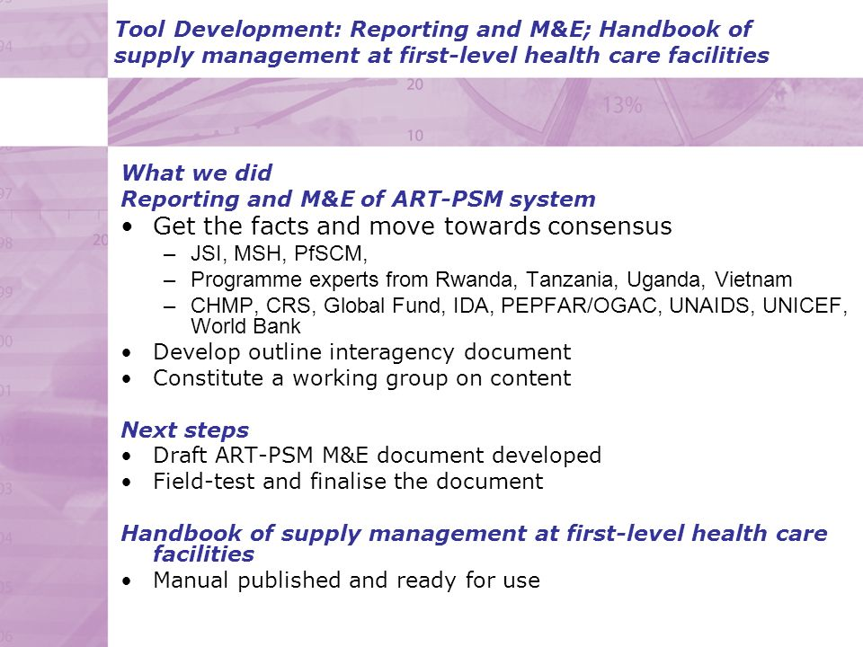 Tool Development: Reporting and M&E; Handbook of supply management at first-level health care facilities What we did Reporting and M&E of ART-PSM syst