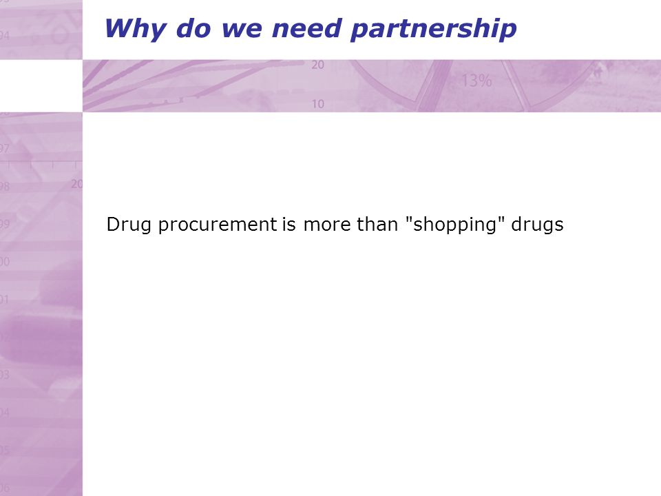 Why do we need partnership Drug procurement is more than shopping drugs
