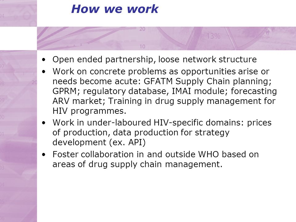 How we work Open ended partnership, loose network structure Work on concrete problems as opportunities arise or needs become acute: GFATM Supply Chain planning; GPRM; regulatory database, IMAI module; forecasting ARV market; Training in drug supply management for HIV programmes.