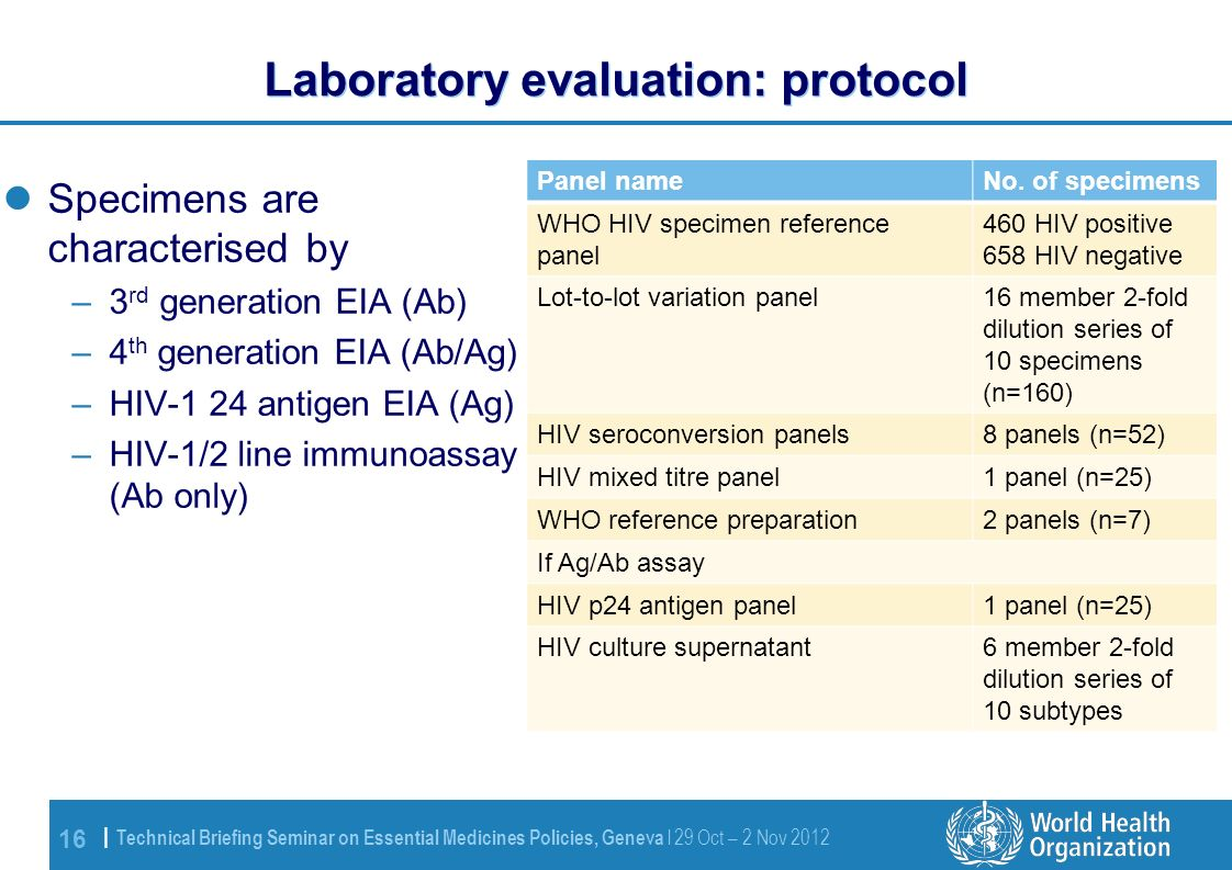 16 | Technical Briefing Seminar on Essential Medicines Policies, Geneva l 29 Oct – 2 Nov 2012 Laboratory evaluation: protocol Panel nameNo.