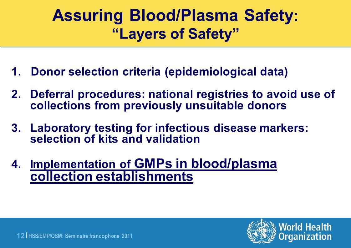 HSS/EMP/QSM: Séminaire francophone 2011 12 | Assuring Blood/Plasma Safety : Layers of Safety 1.