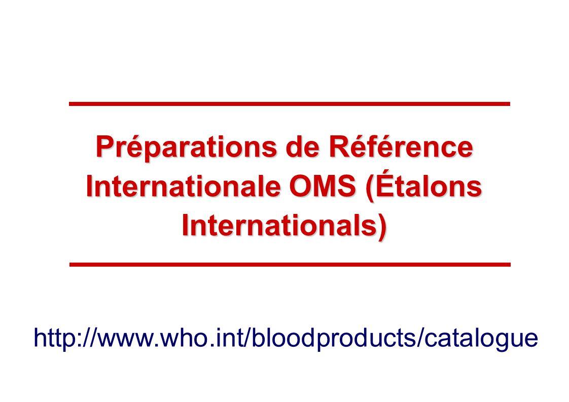 Préparations de Référence Internationale OMS (Étalons Internationals) http://www.who.int/bloodproducts/catalogue