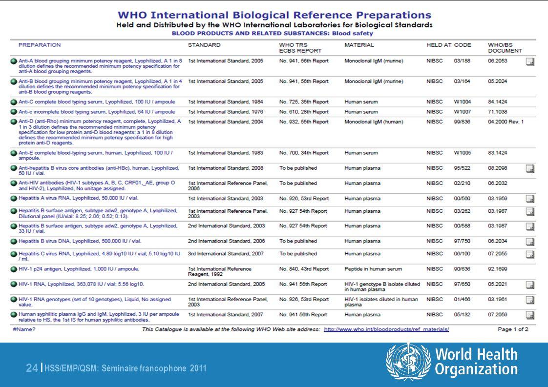 HSS/EMP/QSM: Séminaire francophone 2011 24 | Documents