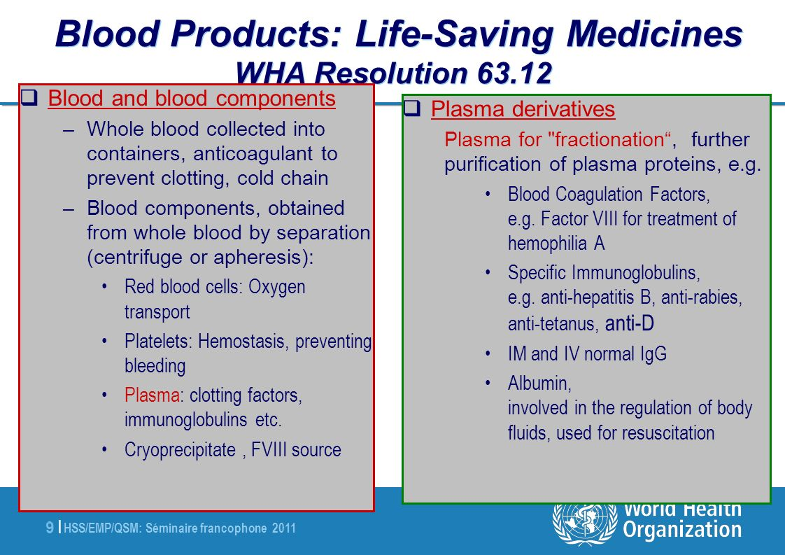 HSS/EMP/QSM: Séminaire francophone 2011 9 |9 | Blood Products: Life-Saving Medicines WHA Resolution 63.12 Blood and blood components –Whole blood collected into containers, anticoagulant to prevent clotting, cold chain –Blood components, obtained from whole blood by separation (centrifuge or apheresis): Red blood cells: Oxygen transport Platelets: Hemostasis, preventing bleeding Plasma: clotting factors, immunoglobulins etc.