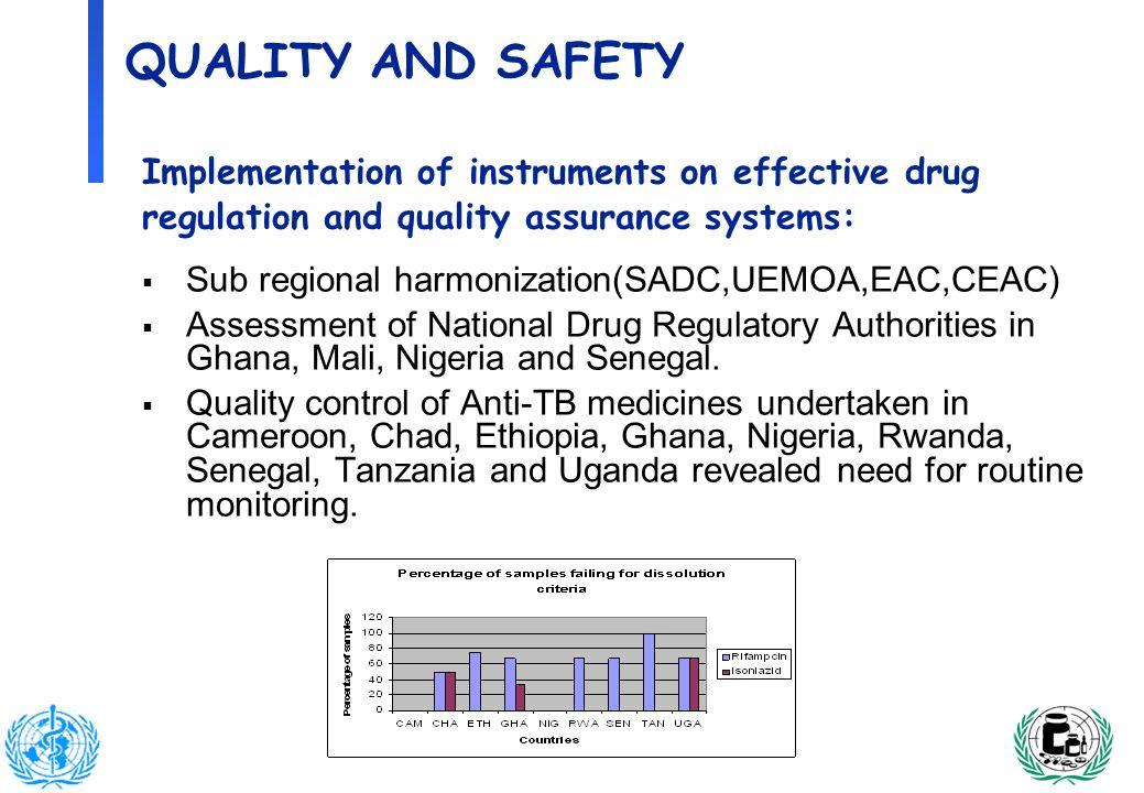8 QUALITY AND SAFETY Implementation of instruments on effective drug regulation and quality assurance systems: Sub regional harmonization(SADC,UEMOA,E