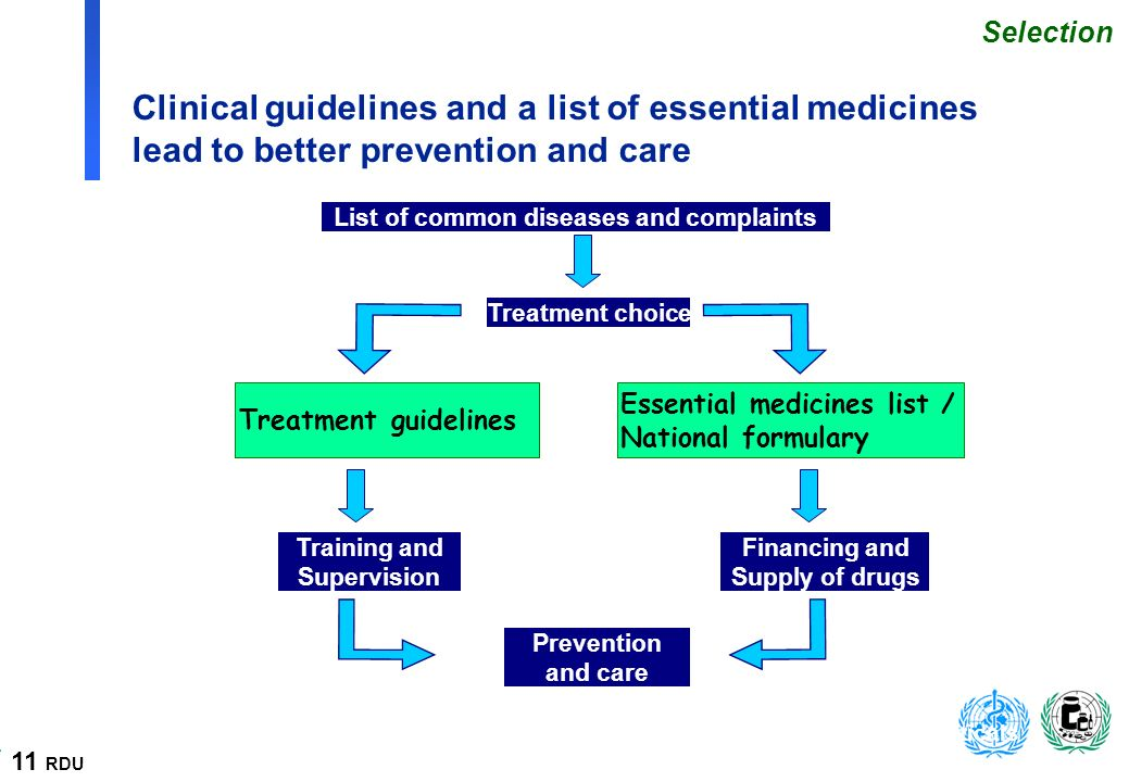 11 RDU Clinical guidelines and a list of essential medicines lead to better prevention and care Health Technology and Pharmaceuticals List of common diseases and complaints Training and Supervision Financing and Supply of drugs Treatment guidelines Treatment choice Prevention and care Essential medicines list / National formulary Selection