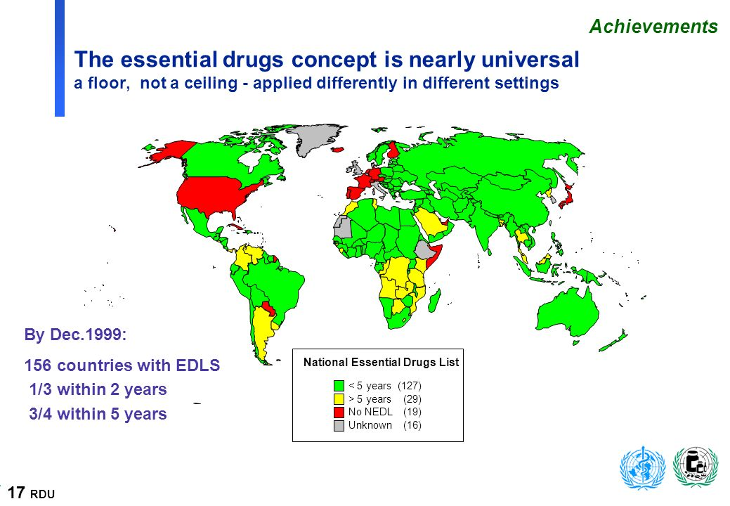 17 RDU National Essential Drugs List < 5 years (127) > 5 years (29) No NEDL (19) Unknown (16) By Dec.1999: 156 countries with EDLS 1/3 within 2 years 3/4 within 5 years The essential drugs concept is nearly universal a floor, not a ceiling - applied differently in different settings Countries with an official selective list for training, supply, reimbursement or related health objectives.