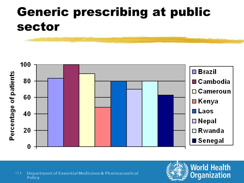 Department of Essential Medicines & Pharmaceutical Policy 19 | Generic prescribing at public sector
