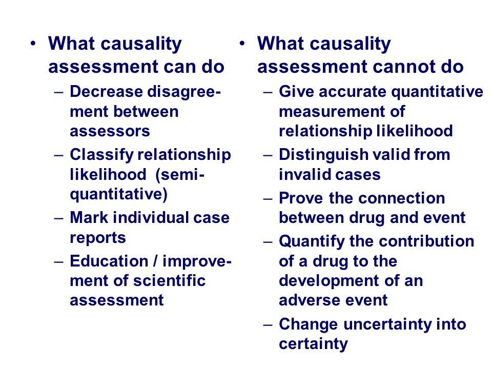 What causality assessment can do –Decrease disagree- ment between assessors –Classify relationship likelihood (semi- quantitative) –Mark individual ca