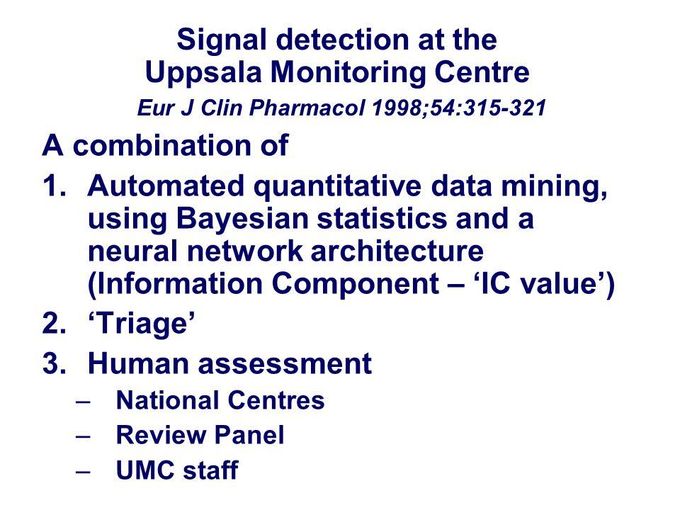 Signal detection at the Uppsala Monitoring Centre Eur J Clin Pharmacol 1998;54:315-321 A combination of 1.Automated quantitative data mining, using Ba