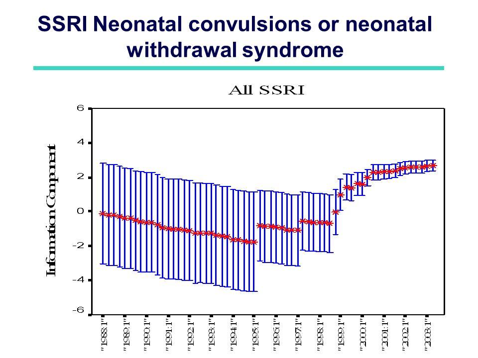 SSRI Neonatal convulsions or neonatal withdrawal syndrome