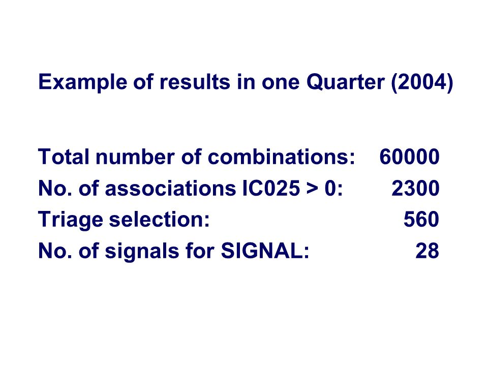 Example of results in one Quarter (2004) Total number of combinations: 60000 No. of associations IC025 > 0: 2300 Triage selection: 560 No. of signals