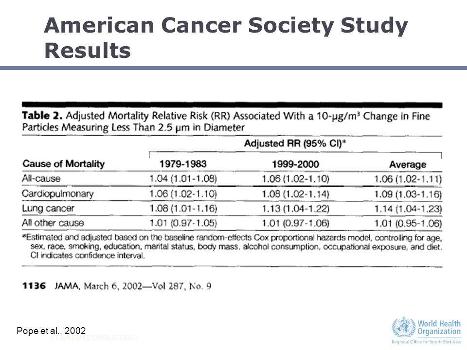 STRATUS CONSULTING American Cancer Society Study Results Pope et al., 2002