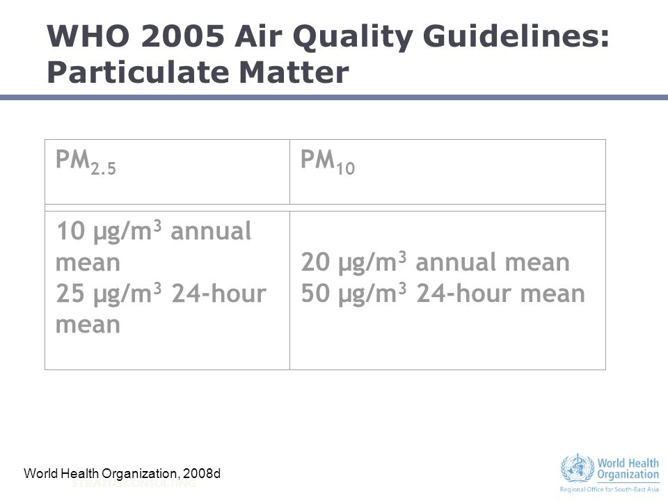 STRATUS CONSULTING WHO 2005 Air Quality Guidelines: Particulate Matter PM 2.5 PM 10 10 μg/m 3 annual mean 25 μg/m 3 24-hour mean 20 μg/m 3 annual mean