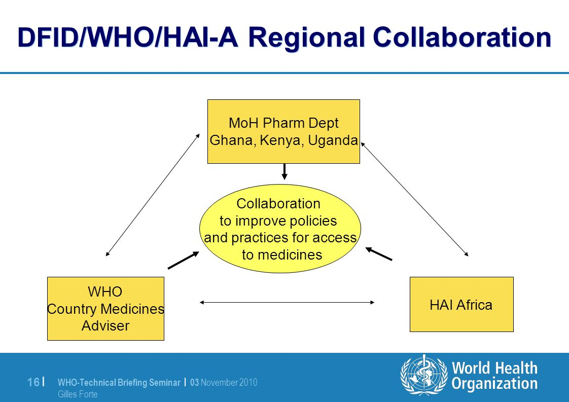 WHO-Technical Briefing Seminar | 03 November 2010 Gilles Forte 16 | DFID/ WHO/HAI-A Regional Collaboration MoH Pharm Dept Ghana, Kenya, Uganda WHO Country Medicines Adviser HAI Africa Collaboration to improve policies and practices for access to medicines