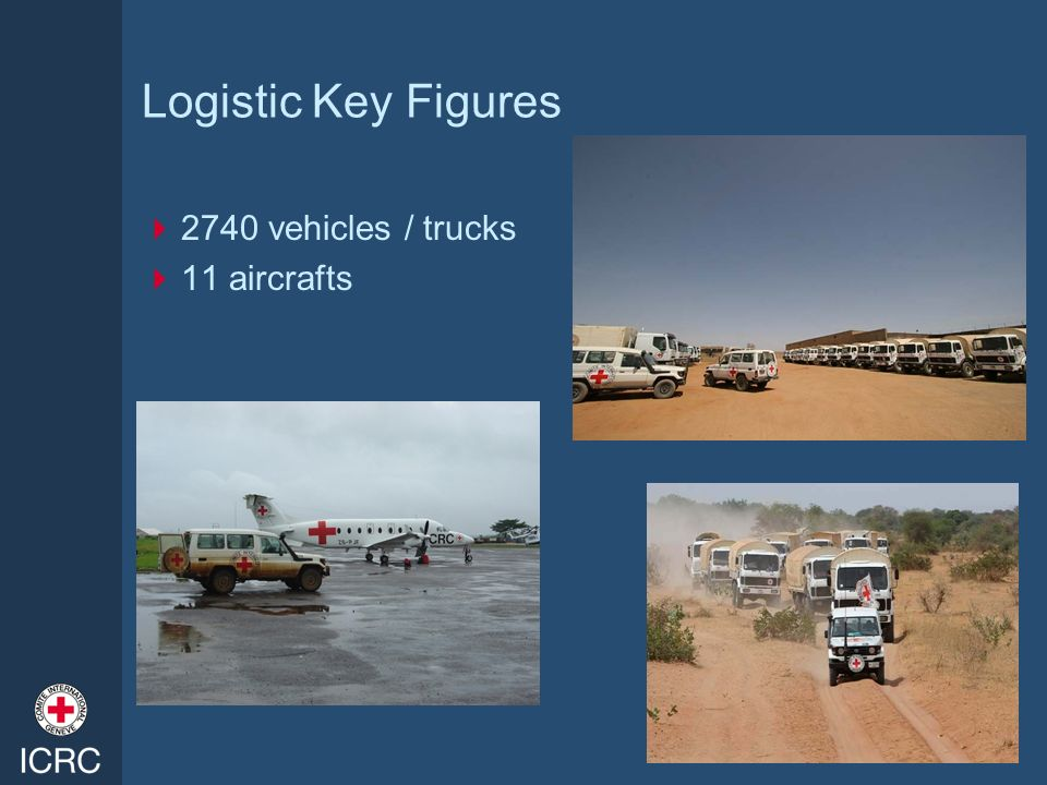 Logistic Key Figures 2740 vehicles / trucks 11 aircrafts