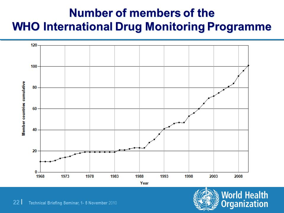 Technical Briefing Seminar, 1- 5 November 2010 22 | Number of members of the WHO International Drug Monitoring Programme