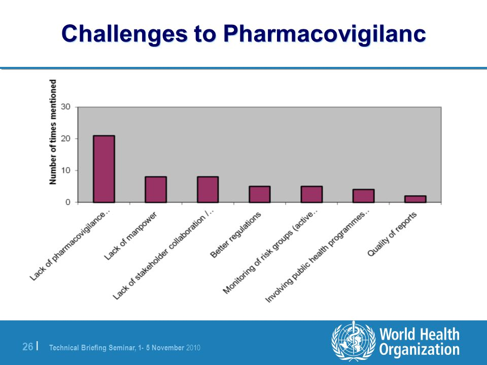 Technical Briefing Seminar, 1- 5 November 2010 26 | Challenges to Pharmacovigilanc