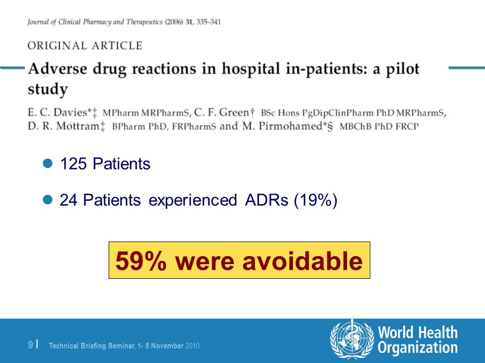 Technical Briefing Seminar, 1- 5 November 2010 9 |9 | 125 Patients 24 Patients experienced ADRs (19%) 59% were avoidable