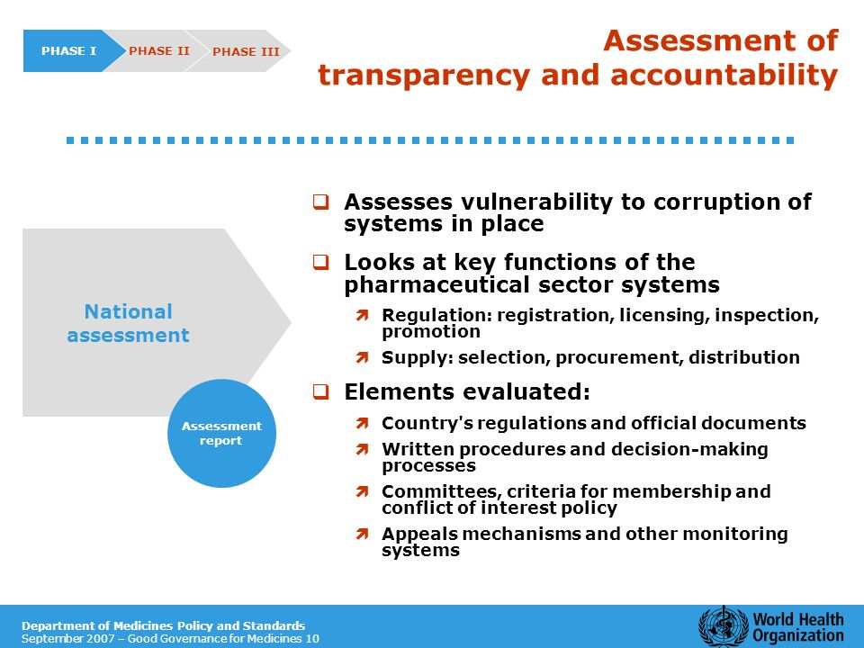 Department of Medicines Policy and Standards September 2007 – Good Governance for Medicines 10 Assessment of transparency and accountability Assesses