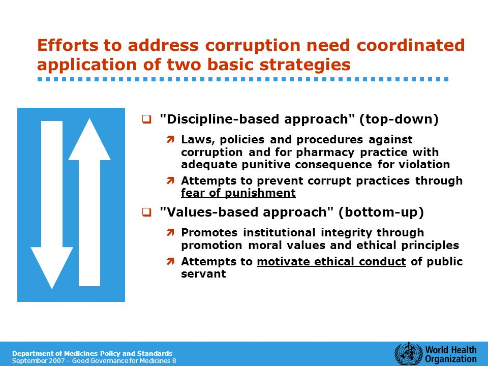 Department of Medicines Policy and Standards September 2007 – Good Governance for Medicines 8 Efforts to address corruption need coordinated applicati