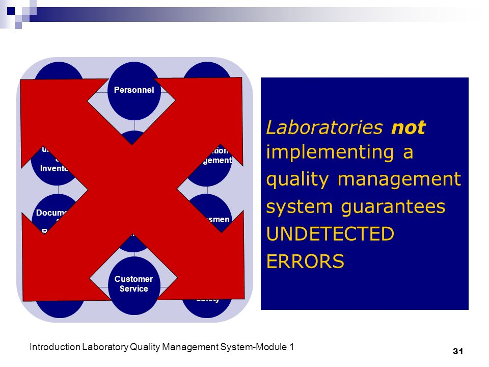 Introduction Laboratory Quality Management System-Module 1 31 Organizatio n Personnel Equipment Purchasing & Inventory Process Control Information Management Documents & Records Occurrence Manageme nt Assessmen t Process Improvement Customer Service Facilities & Safety Laboratories not implementing a quality management system guarantees UNDETECTED ERRORS