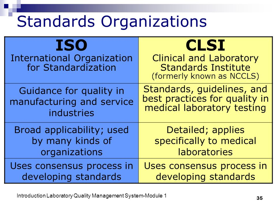 Introduction Laboratory Quality Management System-Module 1 35 Standards Organizations ISO International Organization for Standardization CLSI Clinical and Laboratory Standards Institute (formerly known as NCCLS) Guidance for quality in manufacturing and service industries Standards, guidelines, and best practices for quality in medical laboratory testing Broad applicability; used by many kinds of organizations Detailed; applies specifically to medical laboratories Uses consensus process in developing standards