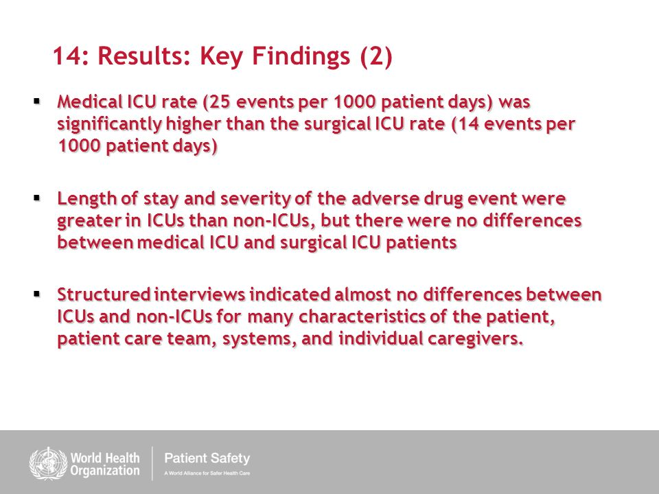 14: Results: Key Findings (2) Medical ICU rate (25 events per 1000 patient days) was significantly higher than the surgical ICU rate (14 events per 1000 patient days) Medical ICU rate (25 events per 1000 patient days) was significantly higher than the surgical ICU rate (14 events per 1000 patient days) Length of stay and severity of the adverse drug event were greater in ICUs than non-ICUs, but there were no differences between medical ICU and surgical ICU patients Length of stay and severity of the adverse drug event were greater in ICUs than non-ICUs, but there were no differences between medical ICU and surgical ICU patients Structured interviews indicated almost no differences between ICUs and non-ICUs for many characteristics of the patient, patient care team, systems, and individual caregivers.
