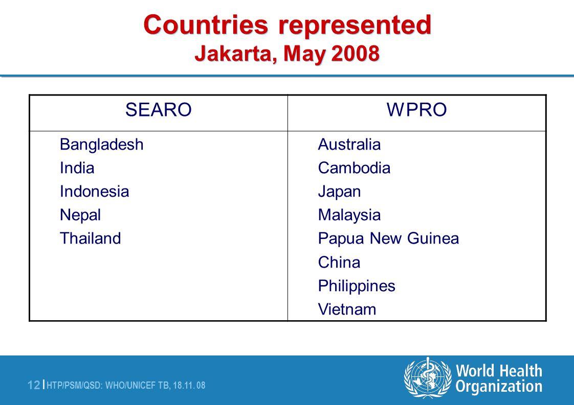 HTP/PSM/QSD: WHO/UNICEF TB, 18.11. 08 12 | Countries represented Jakarta, May 2008 SEAROWPRO Bangladesh India Indonesia Nepal Thailand Australia Cambo