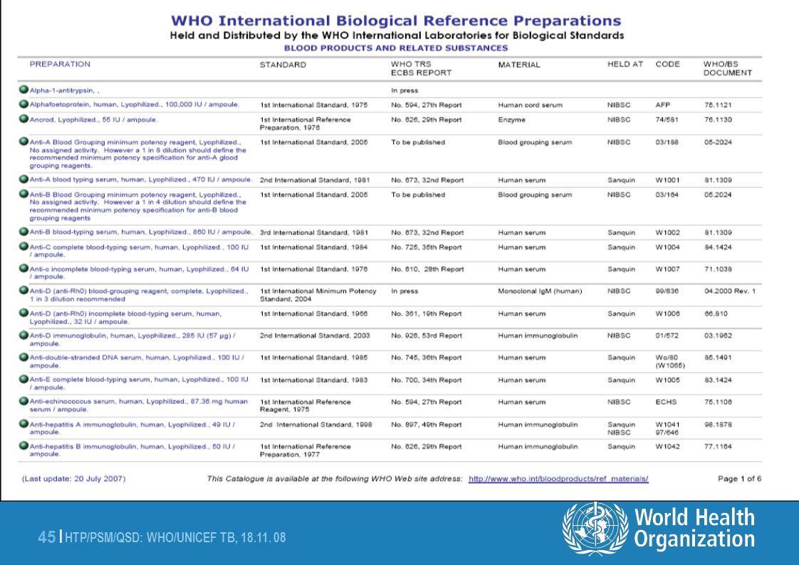 HTP/PSM/QSD: WHO/UNICEF TB, 18.11. 08 45 | Web site addresses