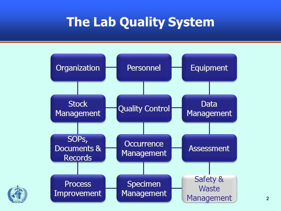 2 The Lab Quality System Organization Stock Management SOPs, Documents & Records Process Improvement Process Improvement Personnel Quality Control Occurrence Management Specimen Management Equipment Data Management Assessment Safety & Waste Management