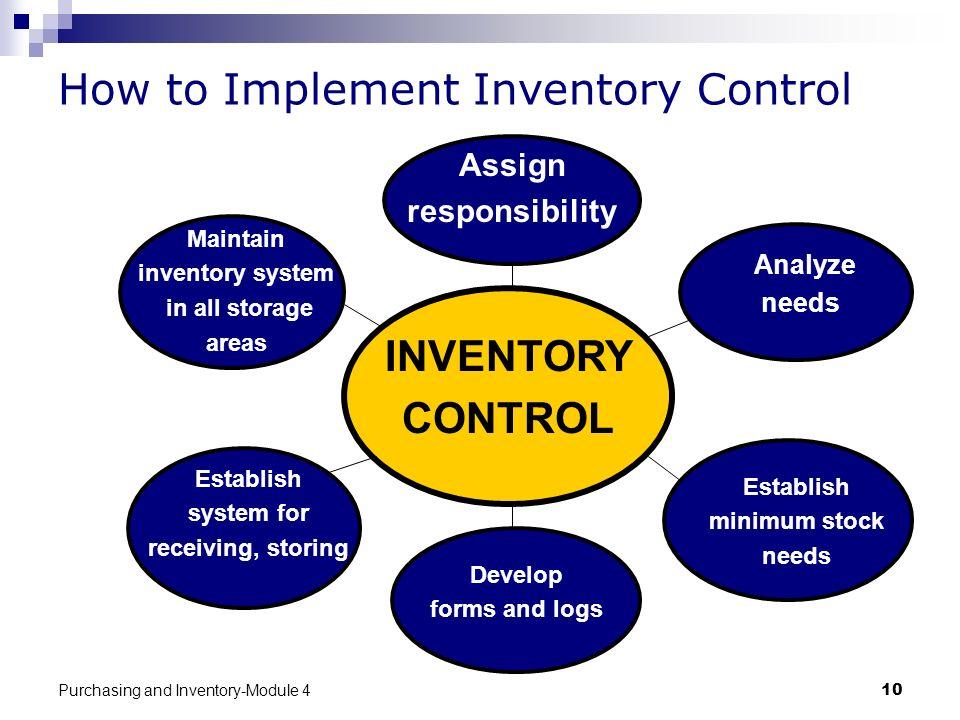 Purchasing and Inventory-Module 410 How to Implement Inventory Control INVENTORY CONTROL Assign responsibility Analyze needs Establish minimum stock n