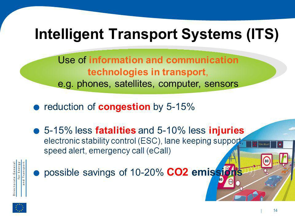 | 14 MCM - Bruxelles, May 7th 2009 Intelligent Transport Systems (ITS) | 14 Use of information and communication technologies in transport, e.g. phone