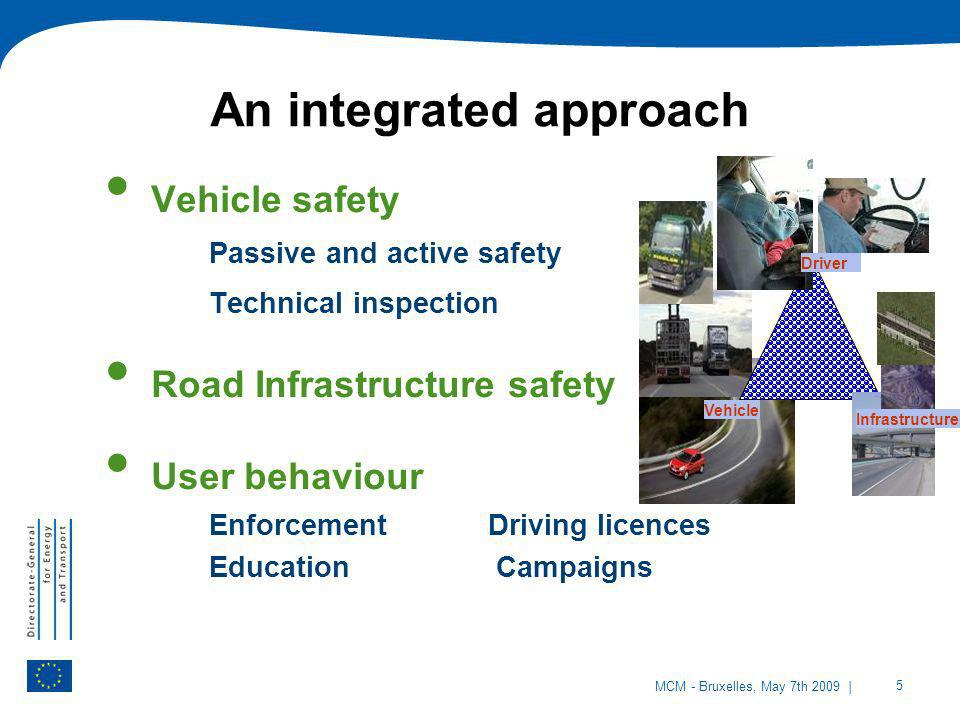 | 5 MCM - Bruxelles, May 7th 2009 An integrated approach Vehicle safety Passive and active safety Technical inspection Road Infrastructure safety User