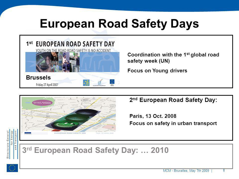 | 8 MCM - Bruxelles, May 7th 2009 European Road Safety Days 2 nd European Road Safety Day: Paris, 13 Oct. 2008 Focus on safety in urban transport Coor