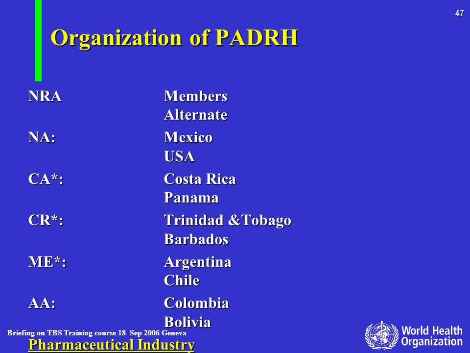 Briefing on TBS Training course 18 Sep 2006 Geneva 47 Organization of PADRH NRA Members Alternate NA:Mexico USA CA*:Costa Rica Panama CR*:Trinidad &To